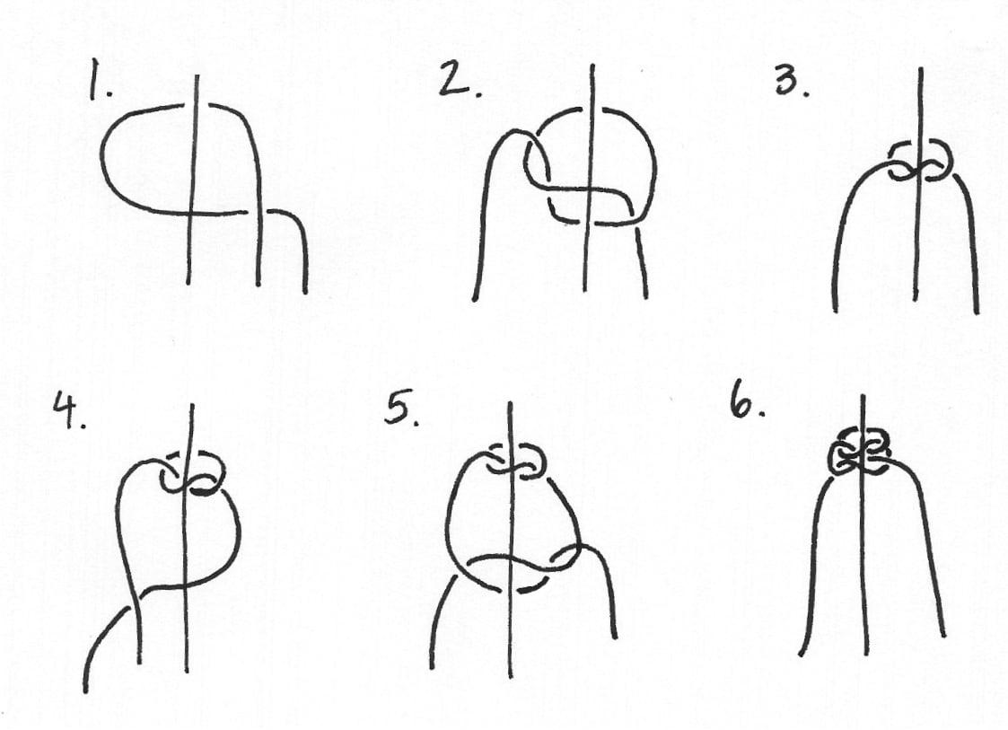 Tie Square knot